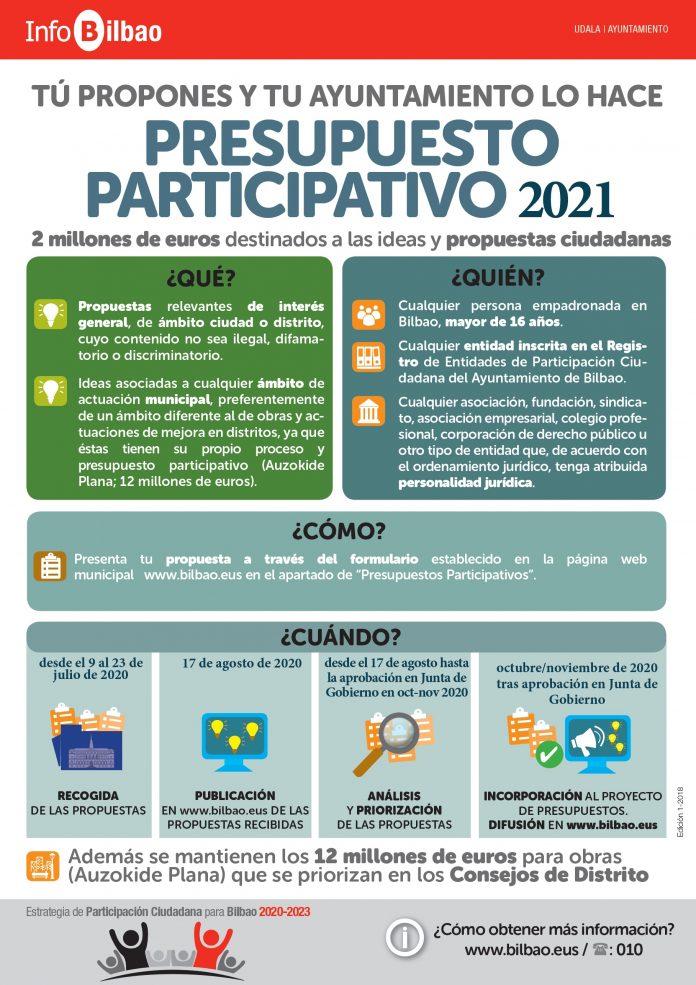 Últimos días para presentar iniciativas a los Presupuestos Participativos de Bilbao